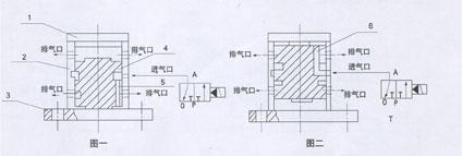 QJQ3型活塞式振�悠鳎�Ь��_)
